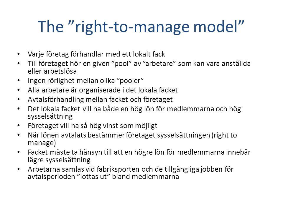 """The """"right-to-manage model"""" Varje företag förhandlar med ett lokalt fack Till företaget hör en given """"pool"""" av """"arbetare"""" som kan vara anställda eller"""