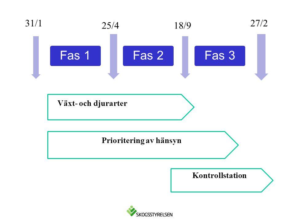 Växt- och djurarter Fas 1Fas 2Fas 3 Prioritering av hänsyn Kontrollstation 31/127/2 18/925/4
