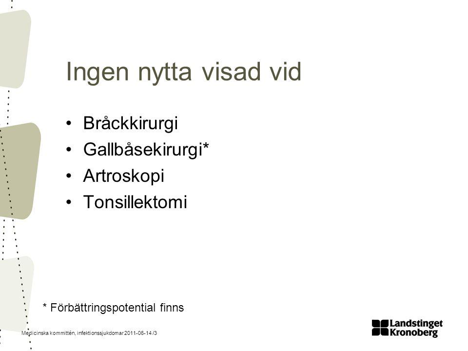 Medicinska kommittén, infektionssjukdomar 2011-06-14 /3 Ingen nytta visad vid Bråckkirurgi Gallbåsekirurgi* Artroskopi Tonsillektomi * Förbättringspotential finns