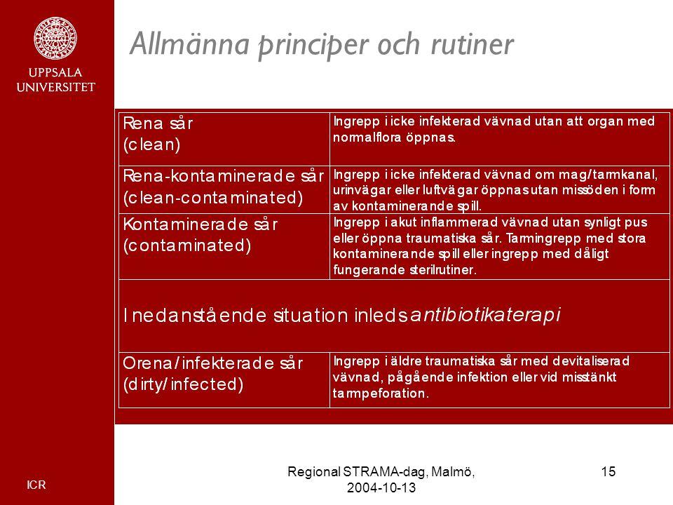 ICR 15Regional STRAMA-dag, Malmö, 2004-10-13 Allmänna principer och rutiner