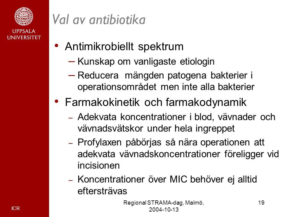 ICR 19Regional STRAMA-dag, Malmö, 2004-10-13 Val av antibiotika Antimikrobiellt spektrum – Kunskap om vanligaste etiologin – Reducera mängden patogena