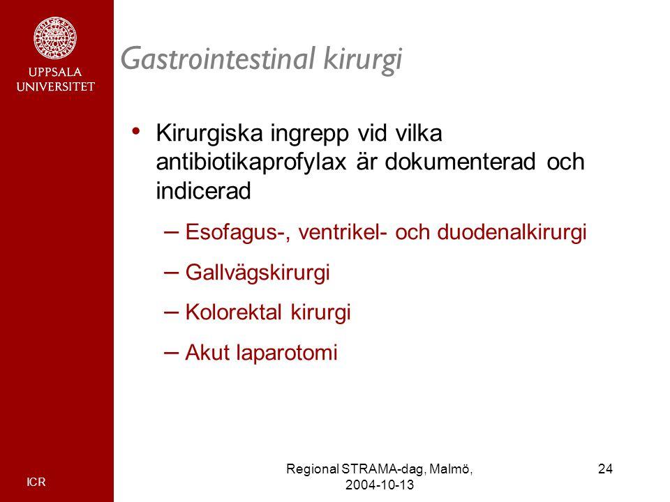 ICR 24Regional STRAMA-dag, Malmö, 2004-10-13 Gastrointestinal kirurgi Kirurgiska ingrepp vid vilka antibiotikaprofylax är dokumenterad och indicerad –