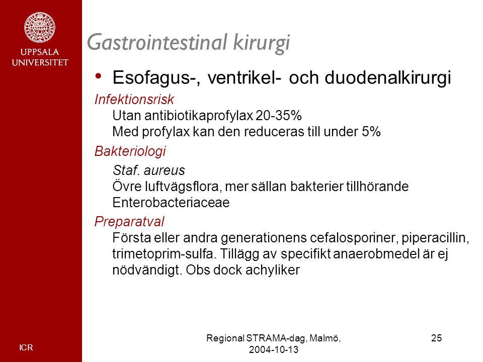 ICR 25Regional STRAMA-dag, Malmö, 2004-10-13 Gastrointestinal kirurgi Esofagus-, ventrikel- och duodenalkirurgi Infektionsrisk Utan antibiotikaprofyla