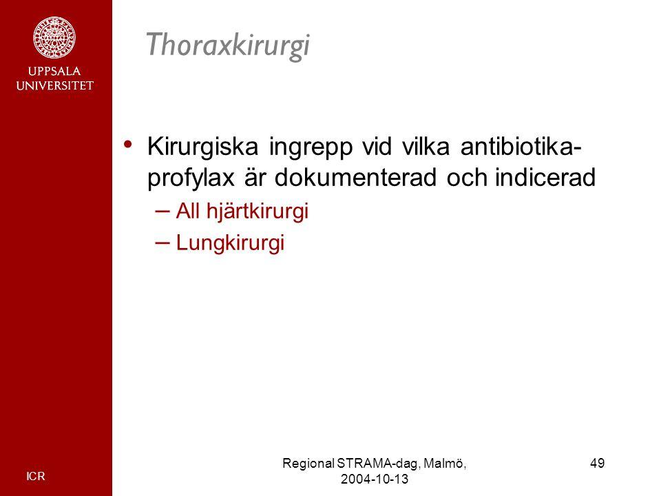 ICR 49Regional STRAMA-dag, Malmö, 2004-10-13 Thoraxkirurgi Kirurgiska ingrepp vid vilka antibiotika- profylax är dokumenterad och indicerad – All hjär