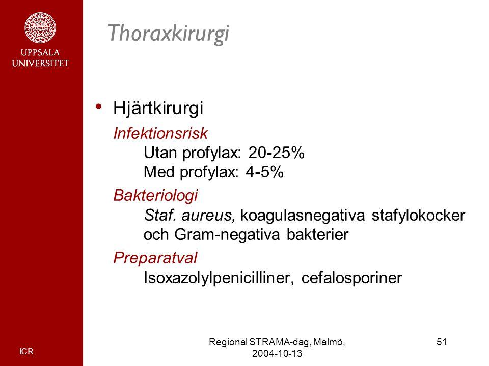 ICR 51Regional STRAMA-dag, Malmö, 2004-10-13 Thoraxkirurgi Hjärtkirurgi Infektionsrisk Utan profylax: 20-25% Med profylax: 4-5% Bakteriologi Staf. aur