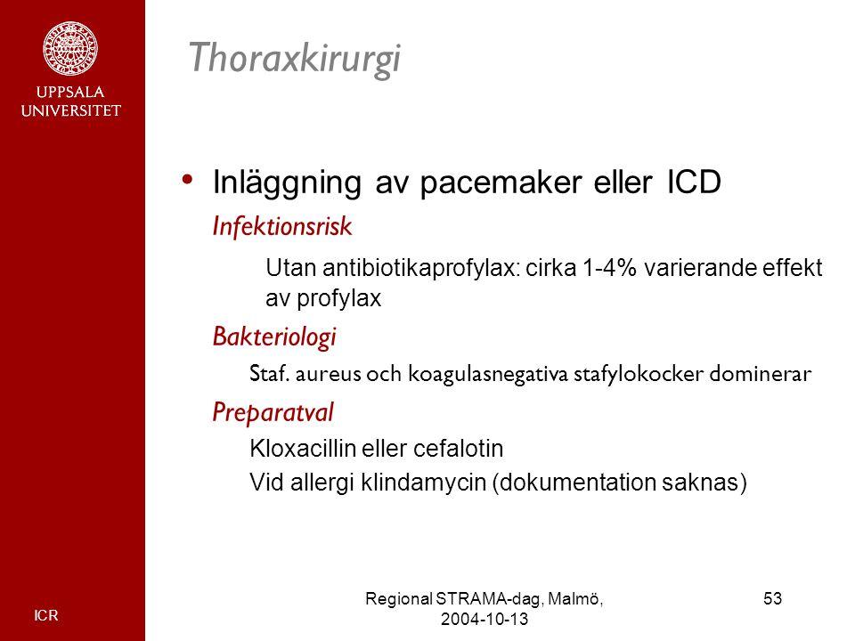 ICR 53Regional STRAMA-dag, Malmö, 2004-10-13 Thoraxkirurgi Inläggning av pacemaker eller ICD Infektionsrisk Utan antibiotikaprofylax: cirka 1-4% varie