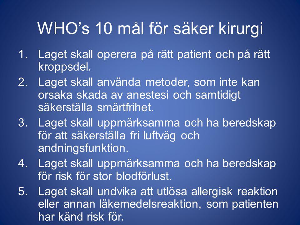 WHO's 10 mål för säker kirurgi 1.Laget skall operera på rätt patient och på rätt kroppsdel. 2.Laget skall använda metoder, som inte kan orsaka skada a