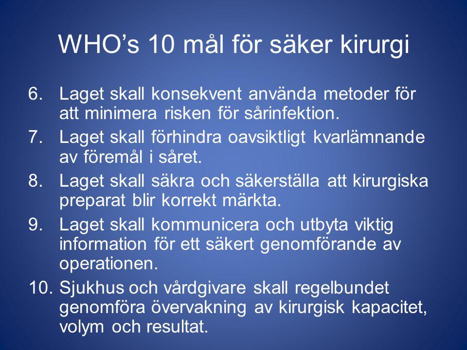 WHO's 10 mål för säker kirurgi 6.Laget skall konsekvent använda metoder för att minimera risken för sårinfektion. 7.Laget skall förhindra oavsiktligt