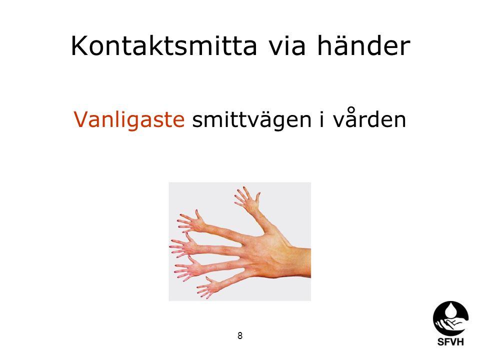 8 Kontaktsmitta via händer Vanligaste smittvägen i vården