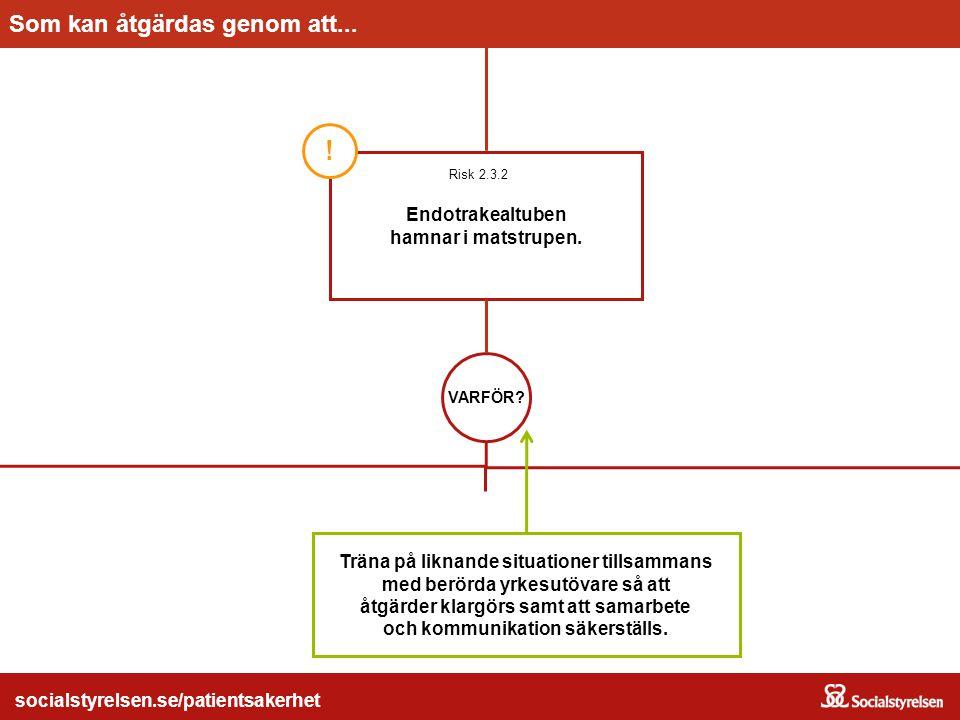 socialstyrelsen.se/patientsakerhet Risk 2.3.2 Endotrakealtuben hamnar i matstrupen. ! VARFÖR? Därför att yrkesutövaren är ovan och inte tillräckligt t
