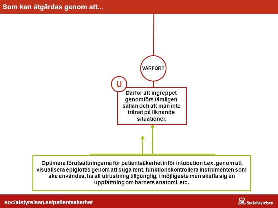 socialstyrelsen.se/patientsakerhet Optimera förutsättningarna för patientsäkerhet inför intubation t.ex.