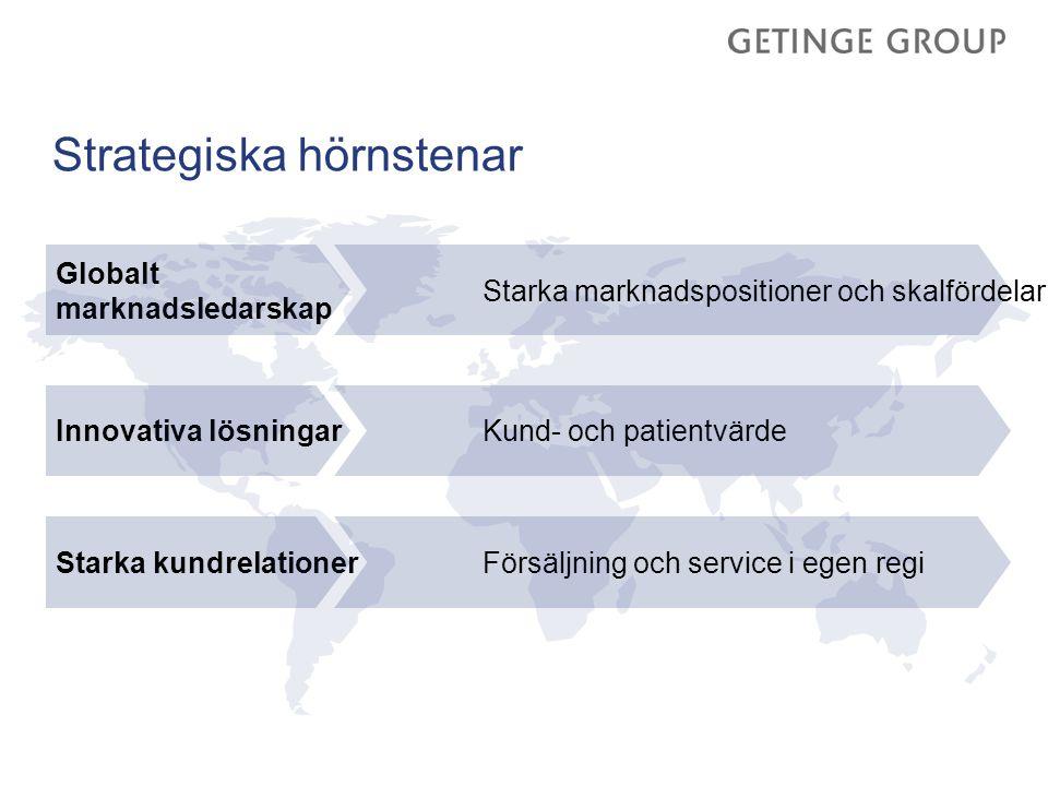 Strategiska hörnstenar Globalt marknadsledarskap Starka marknadspositioner och skalfördelar Innovativa lösningarKund- och patientvärde Starka kundrelationerFörsäljning och service i egen regi