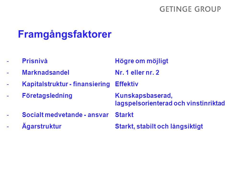 Framgångsfaktorer -Prisnivå Högre om möjligt -MarknadsandelNr.