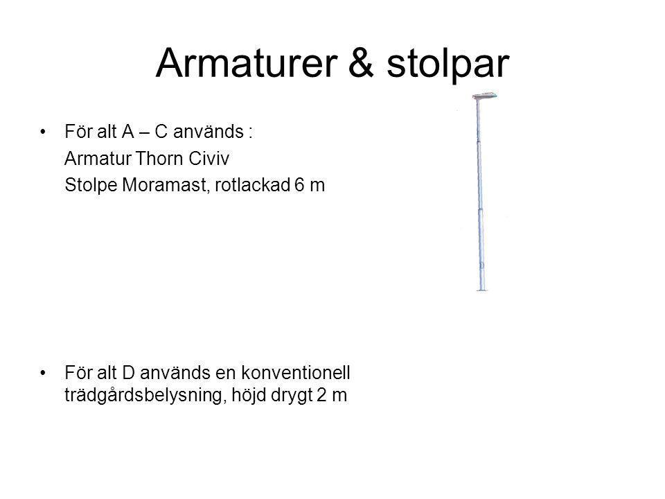 Armaturer & stolpar För alt A – C används : Armatur Thorn Civiv Stolpe Moramast, rotlackad 6 m För alt D används en konventionell trädgårdsbelysning,
