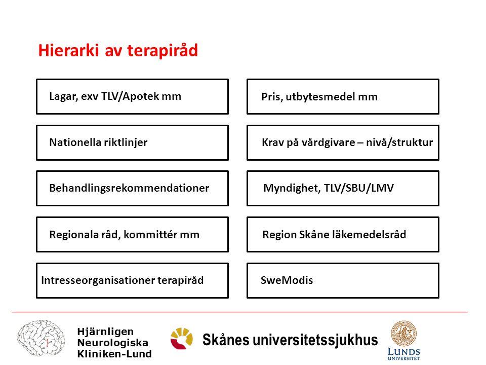 Läkemedelsbehandling vid Parkinsons sjukdom Behandlingsrekommendation efter expertmöte den 14–15 november 2007 Baserat på Svenska riktlinjer för utredning och behandling av Parkinsons sjukdom (SWEMODIS)