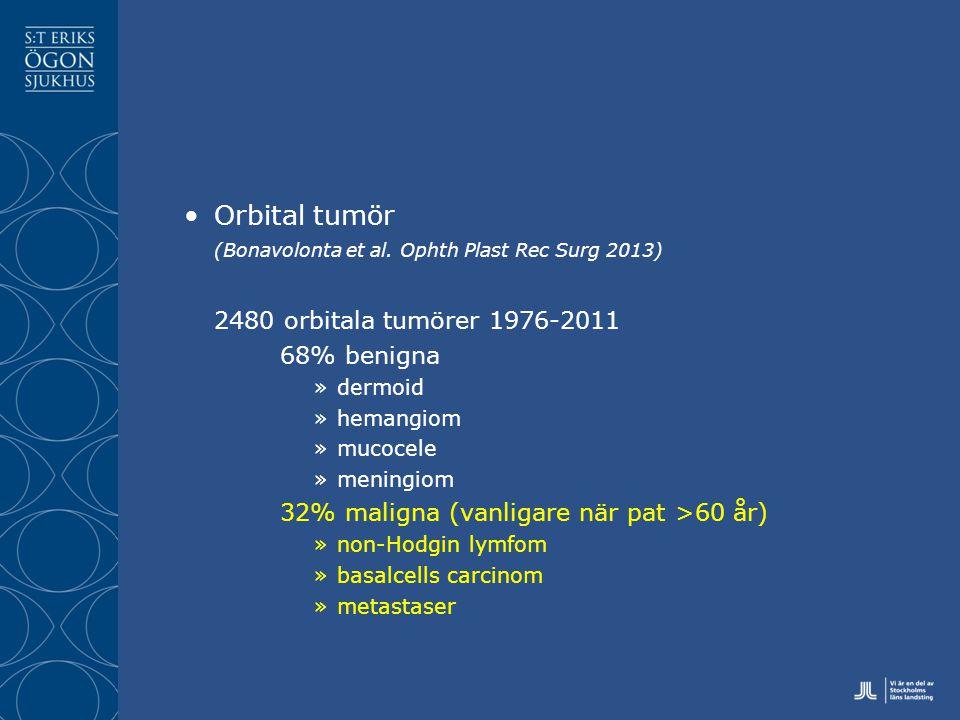 Orbital tumör (Bonavolonta et al.