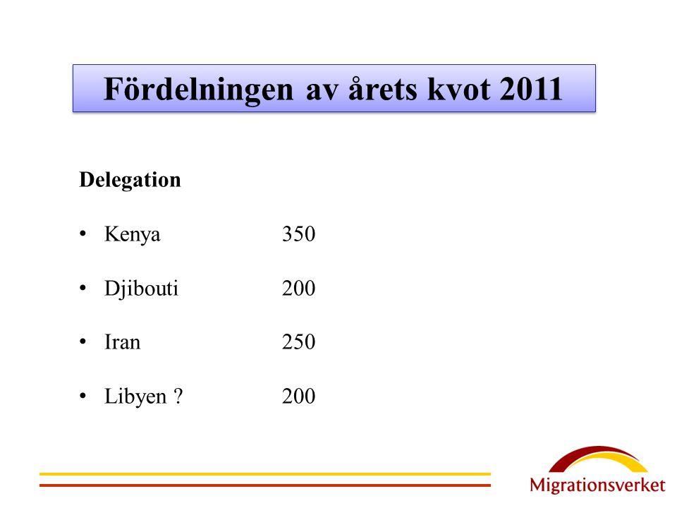 Fördelningen av årets kvot 2011 Delegation Kenya 350 Djibouti200 Iran250 Libyen ?200