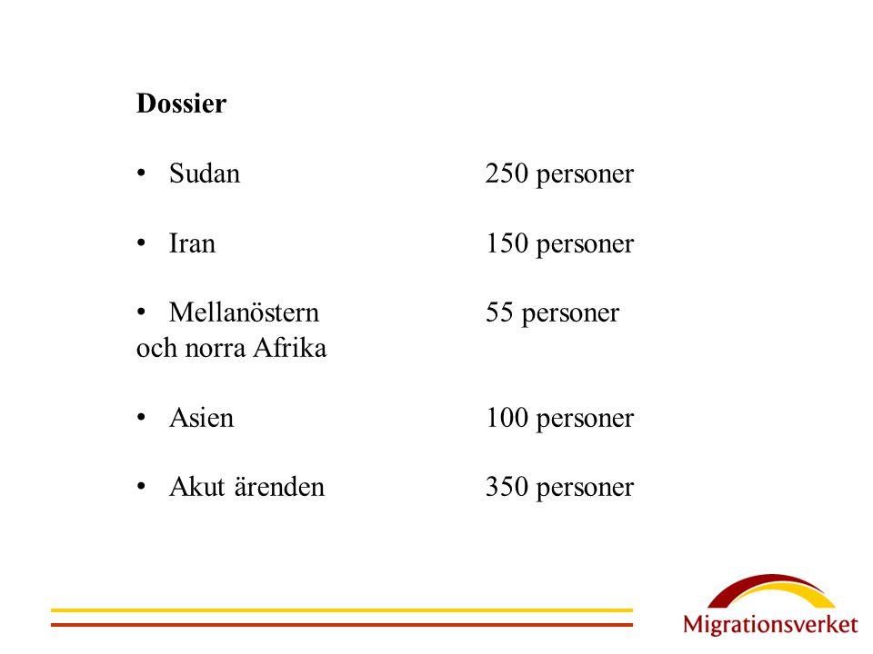 Dossier Sudan250 personer Iran150 personer Mellanöstern55 personer och norra Afrika Asien100 personer Akut ärenden350 personer