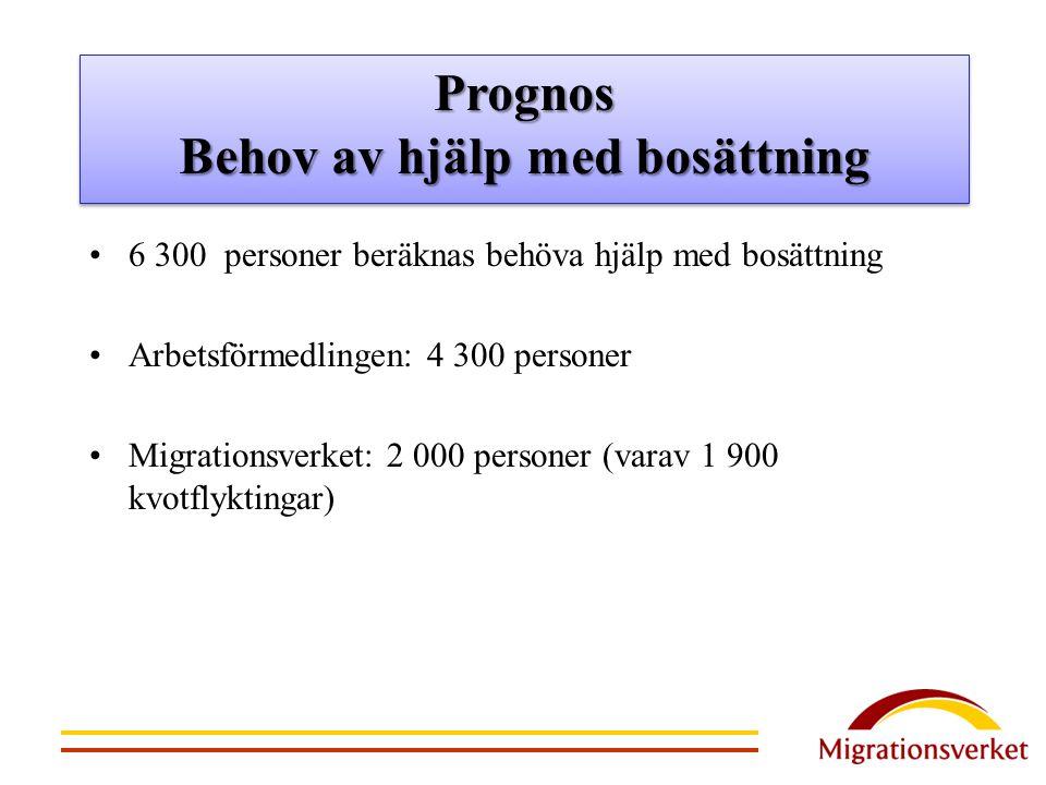 6 300 personer beräknas behöva hjälp med bosättning Arbetsförmedlingen: 4 300 personer Migrationsverket: 2 000 personer (varav 1 900 kvotflyktingar) P