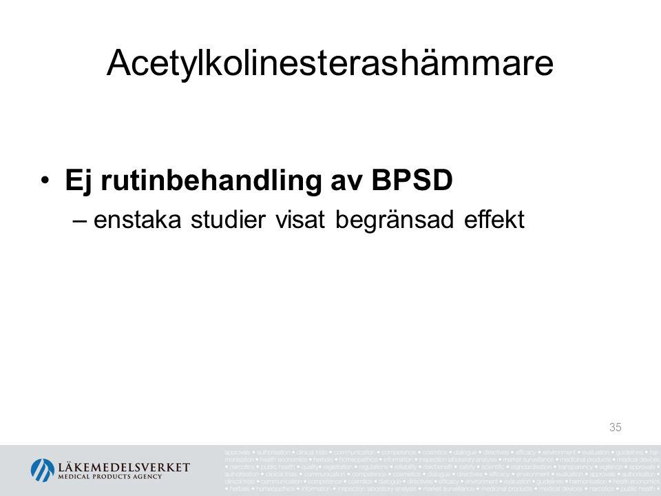 Acetylkolinesterashämmare Ej rutinbehandling av BPSD –enstaka studier visat begränsad effekt 35