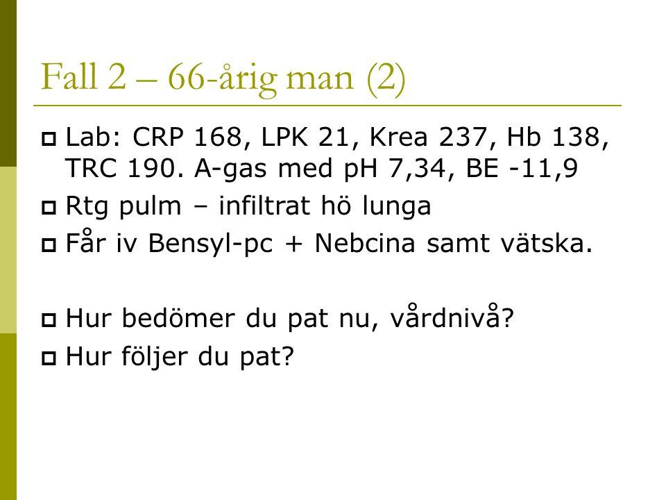 Fall 2 – 66-årig man (2)  Lab: CRP 168, LPK 21, Krea 237, Hb 138, TRC 190.