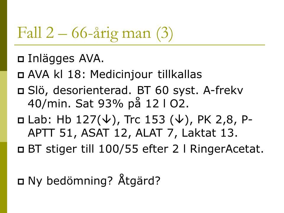Fall 2 – 66-årig man (3)  Inlägges AVA. AVA kl 18: Medicinjour tillkallas  Slö, desorienterad.