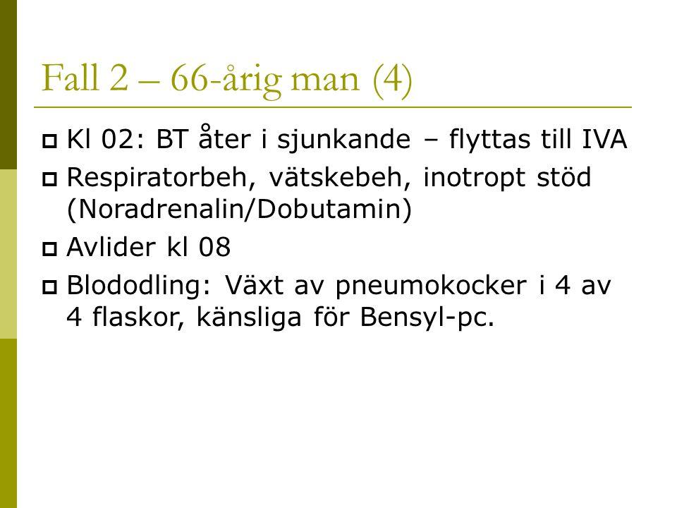 Fall 2 – 66-årig man (4)  Kl 02: BT åter i sjunkande – flyttas till IVA  Respiratorbeh, vätskebeh, inotropt stöd (Noradrenalin/Dobutamin)  Avlider kl 08  Blododling: Växt av pneumokocker i 4 av 4 flaskor, känsliga för Bensyl-pc.