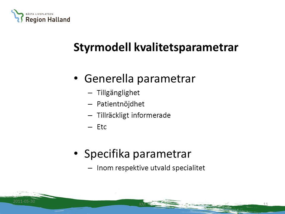 Styrmodell kvalitetsparametrar Generella parametrar – Tillgänglighet – Patientnöjdhet – Tillräckligt informerade – Etc Specifika parametrar – Inom res