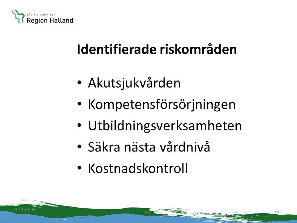 Identifierade riskområden Akutsjukvården Kompetensförsörjningen Utbildningsverksamheten Säkra nästa vårdnivå Kostnadskontroll KM13 2011-05-30