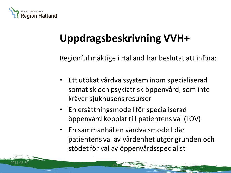 Uppdragsbeskrivning VVH+ Regionfullmäktige i Halland har beslutat att införa: Ett utökat vårdvalssystem inom specialiserad somatisk och psykiatrisk öp
