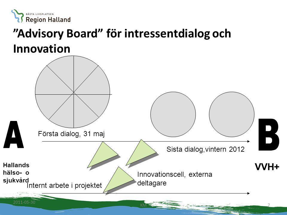 """Hallands hälso- o sjukvård VVH+ """"Advisory Board"""" för intressentdialog och Innovation Första dialog, 31 maj Innovationscell, externa deltagare Internt"""