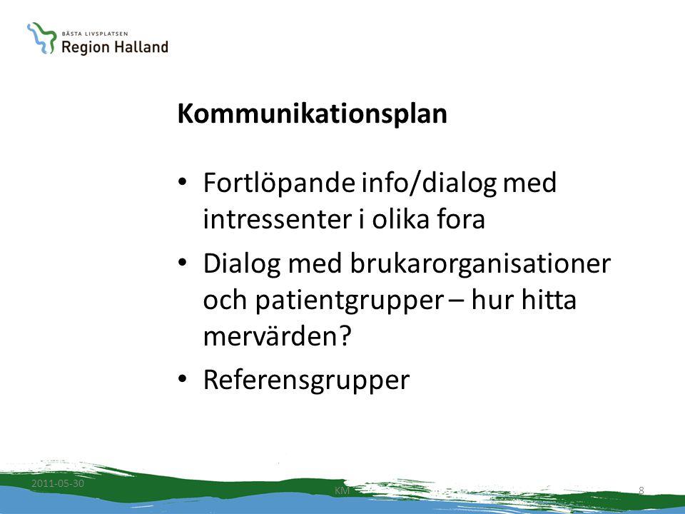 Kommunikationsplan Fortlöpande info/dialog med intressenter i olika fora Dialog med brukarorganisationer och patientgrupper – hur hitta mervärden? Ref