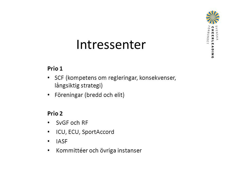 Intressenter Prio 1 SCF (kompetens om regleringar, konsekvenser, långsiktig strategi) Föreningar (bredd och elit) Prio 2 SvGF och RF ICU, ECU, SportAc