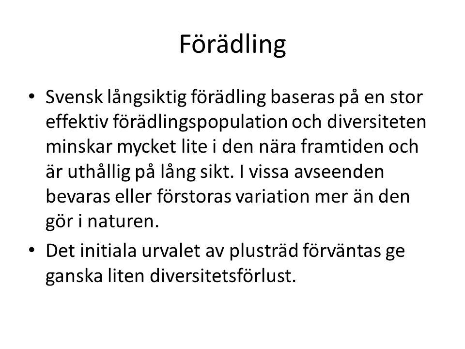 Förädling Svensk långsiktig förädling baseras på en stor effektiv förädlingspopulation och diversiteten minskar mycket lite i den nära framtiden och ä