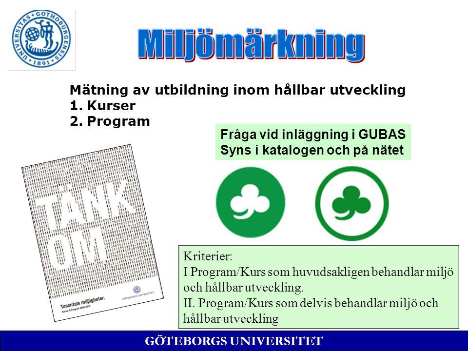 Mätning av utbildning inom hållbar utveckling 1.Kurser 2.Program GÖTEBORGS UNIVERSITET Fråga vid inläggning i GUBAS Syns i katalogen och på nätet Krit