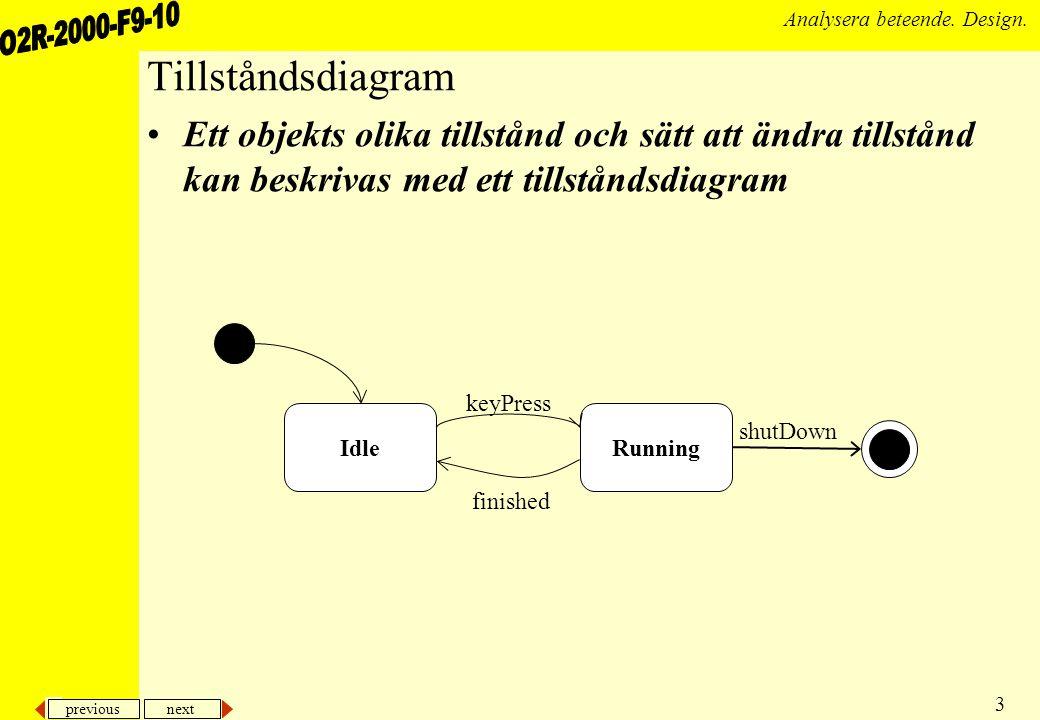 previous next 24 Analysera beteende. Design. … lässwitch D s 164