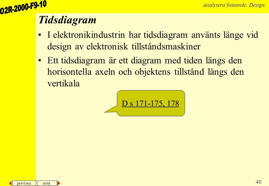 previous next 40 Analysera beteende. Design. Tidsdiagram I elektronikindustrin har tidsdiagram använts länge vid design av elektronisk tillståndsmaski