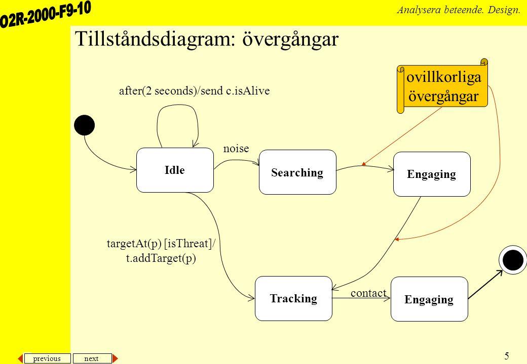 previous next 5 Analysera beteende. Design. Tillståndsdiagram: övergångar Engaging noise Idle targetAt(p) [isThreat]/ t.addTarget(p) after(2 seconds)/