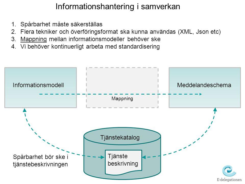 Informationshantering i samverkan 1.Spårbarhet måste säkerställas 2.Flera tekniker och överföringsformat ska kunna användas (XML, Json etc) 3.Mappning