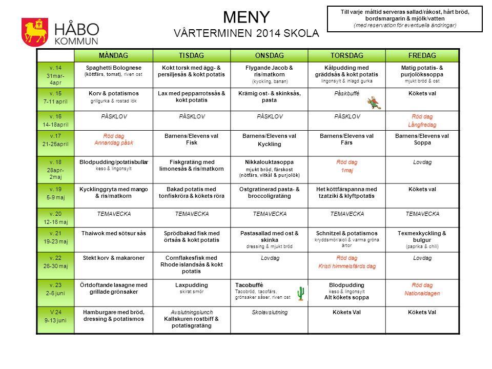 MENY VÅRTERMINEN 2014 SKOLA MÅNDAGTISDAGONSDAGTORSDAGFREDAG v. 14 31mar- 4apr Spaghetti Bolognese (köttfärs, tomat), riven ost Kokt torsk med ägg- & p