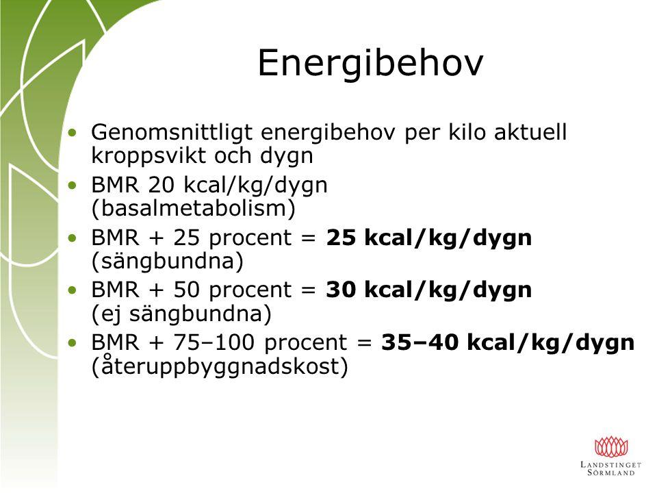 Energibehov Genomsnittligt energibehov per kilo aktuell kroppsvikt och dygn BMR 20 kcal/kg/dygn (basalmetabolism) BMR + 25 procent = 25 kcal/kg/dygn (