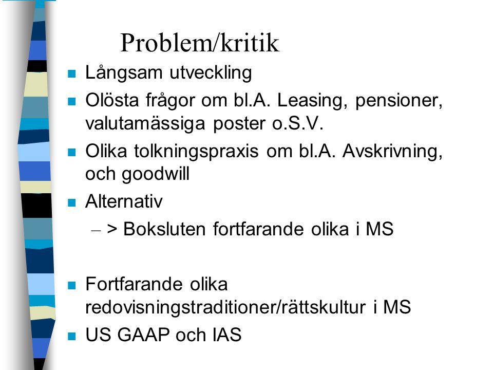 Problem/kritik n Långsam utveckling n Olösta frågor om bl.A. Leasing, pensioner, valutamässiga poster o.S.V. n Olika tolkningspraxis om bl.A. Avskrivn