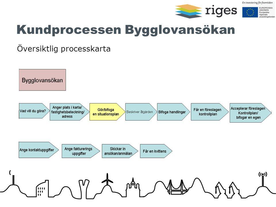 Kundprocessen Bygglovansökan Översiktlig processkarta