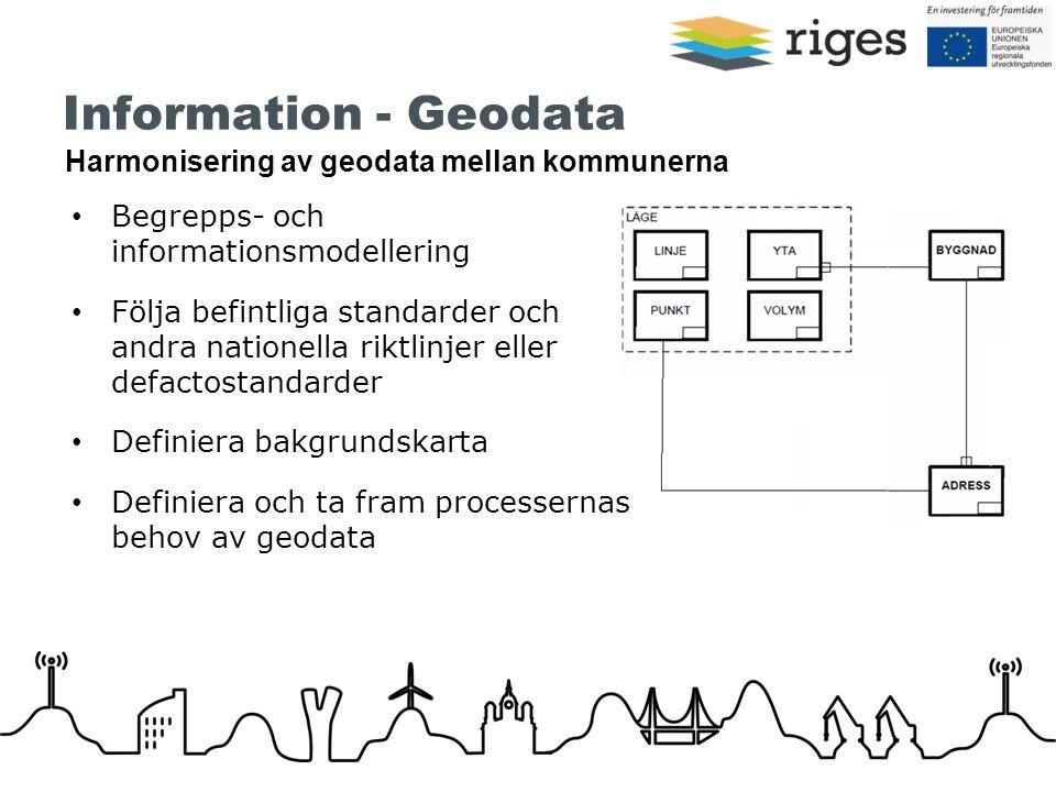 Information - Geodata Begrepps- och informationsmodellering Följa befintliga standarder och andra nationella riktlinjer eller defactostandarder Defini