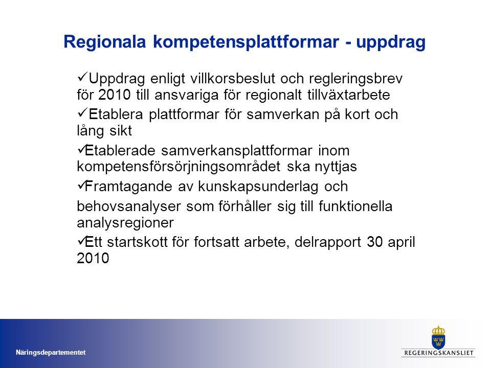 Näringsdepartementet Regionala kompetensplattformar - uppdrag Samverkan ska ske med relevanta regionala och lokala aktörer.