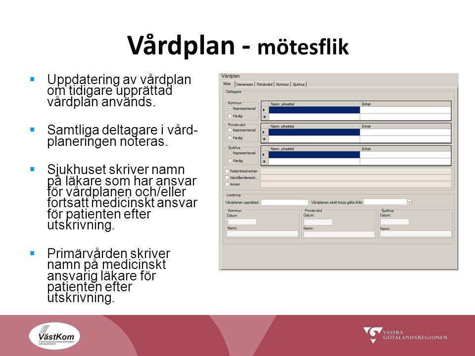 Vårdplan - mötesflik  Uppdatering av vårdplan om tidigare upprättad vårdplan används.