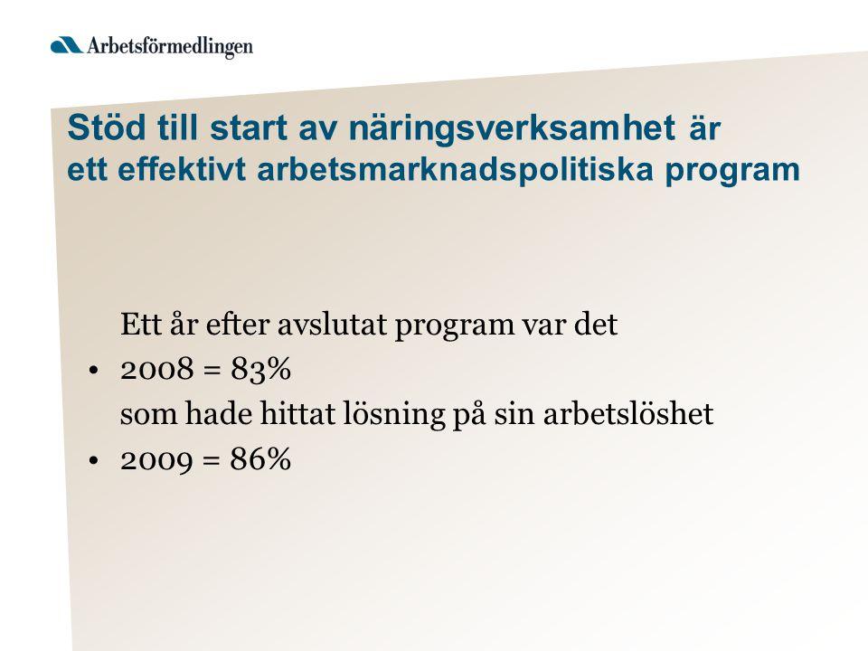 Stöd till start av näringsverksamhet är ett effektivt arbetsmarknadspolitiska program Ett år efter avslutat program var det 2008 = 83% som hade hittat lösning på sin arbetslöshet 2009 = 86%