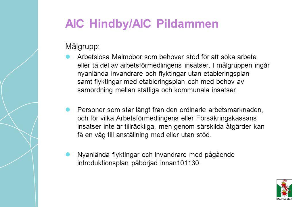 Målgrupp : Arbetslösa Malmöbor som behöver stöd för att söka arbete eller ta del av arbetsförmedlingens insatser. I målgruppen ingår nyanlända invandr