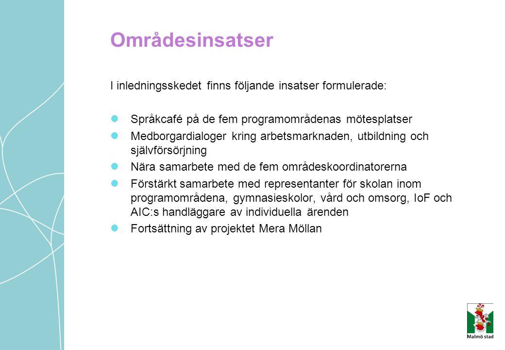 Områdesinsatser I inledningsskedet finns följande insatser formulerade: Språkcafé på de fem programområdenas mötesplatser Medborgardialoger kring arbe