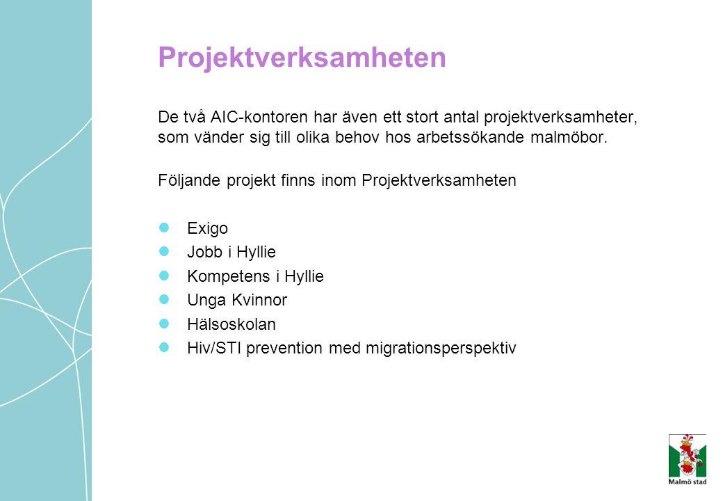 Projektverksamheten De två AIC-kontoren har även ett stort antal projektverksamheter, som vänder sig till olika behov hos arbetssökande malmöbor. Följ